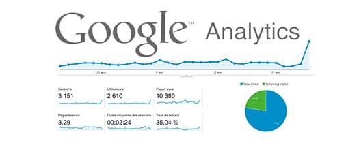 Google anlytics gestion intégration agence web Nantes